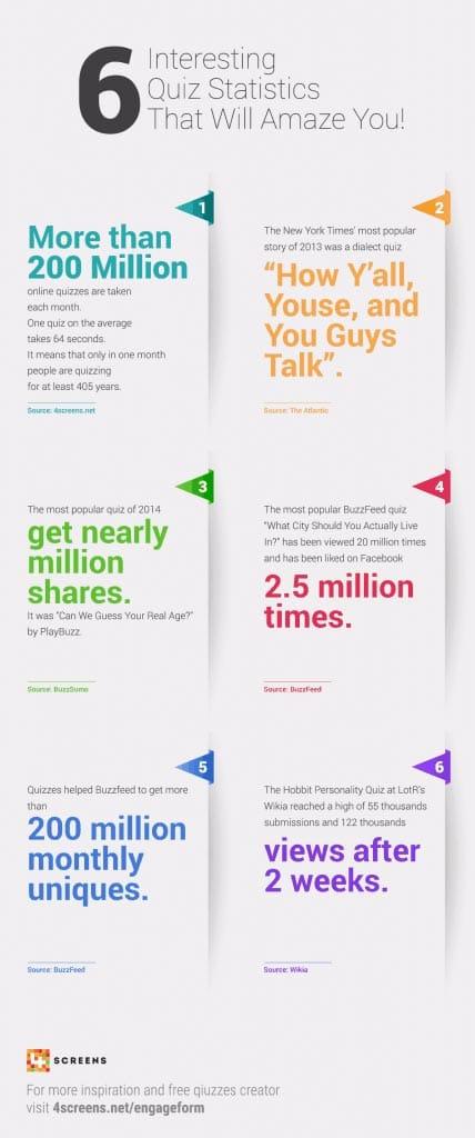 Infographic Quizz