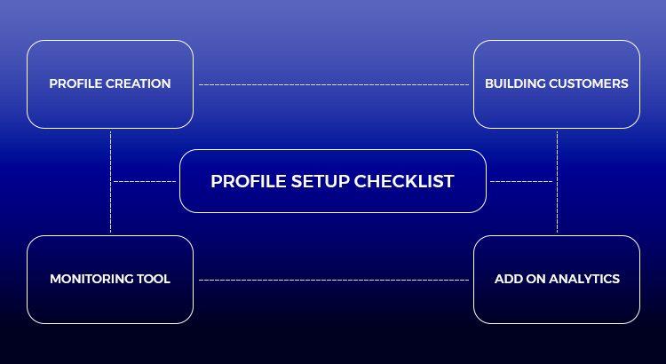 Profile creation checklist