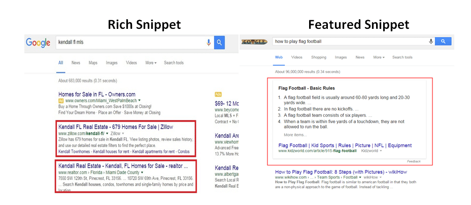 snippet based content